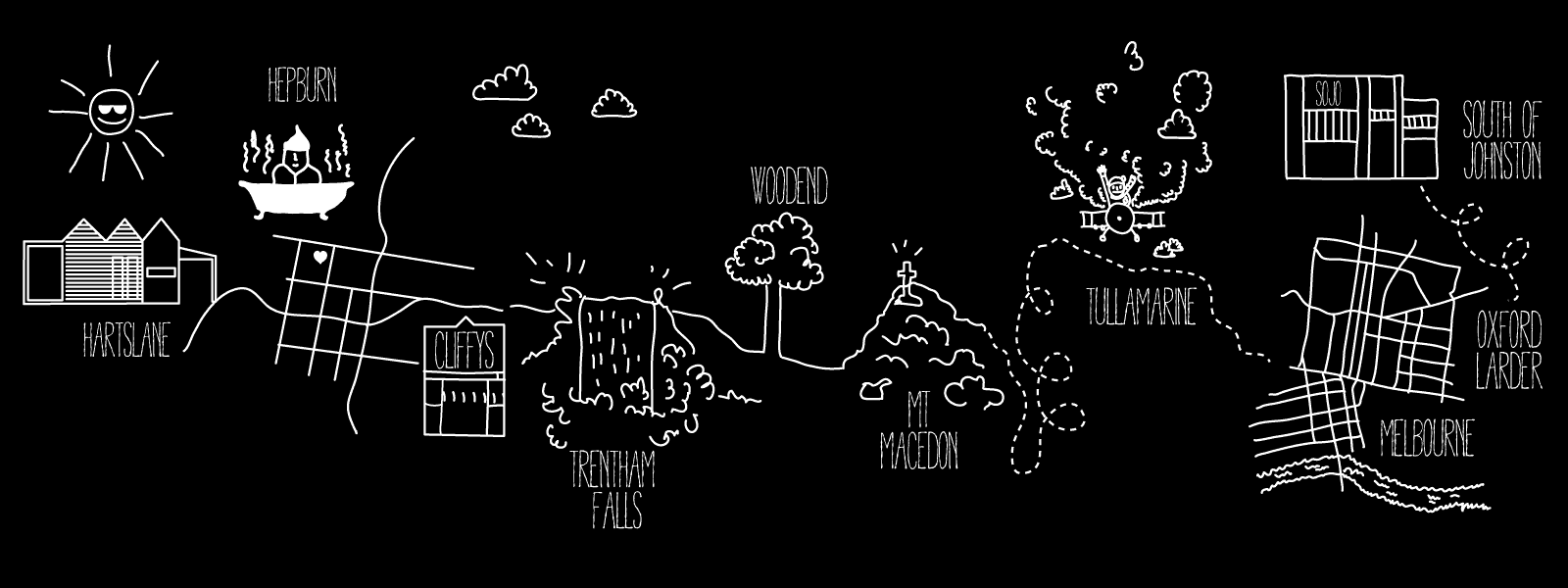 hartslane-map